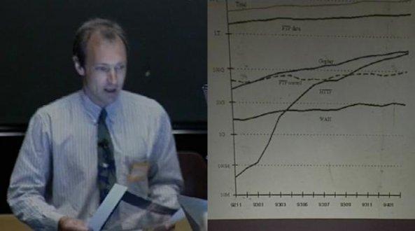 tim-berners-lee-che-litiga-con-le-slide-nella-sua-storica-presentazione-al-cern-del-1994